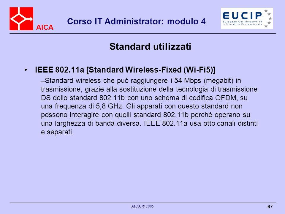 Standard utilizzati IEEE 802.11a [Standard Wireless-Fixed (Wi-Fi5)]